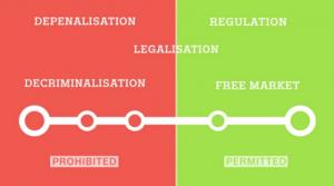 EMCDDA om avkriminalisering og legalisering